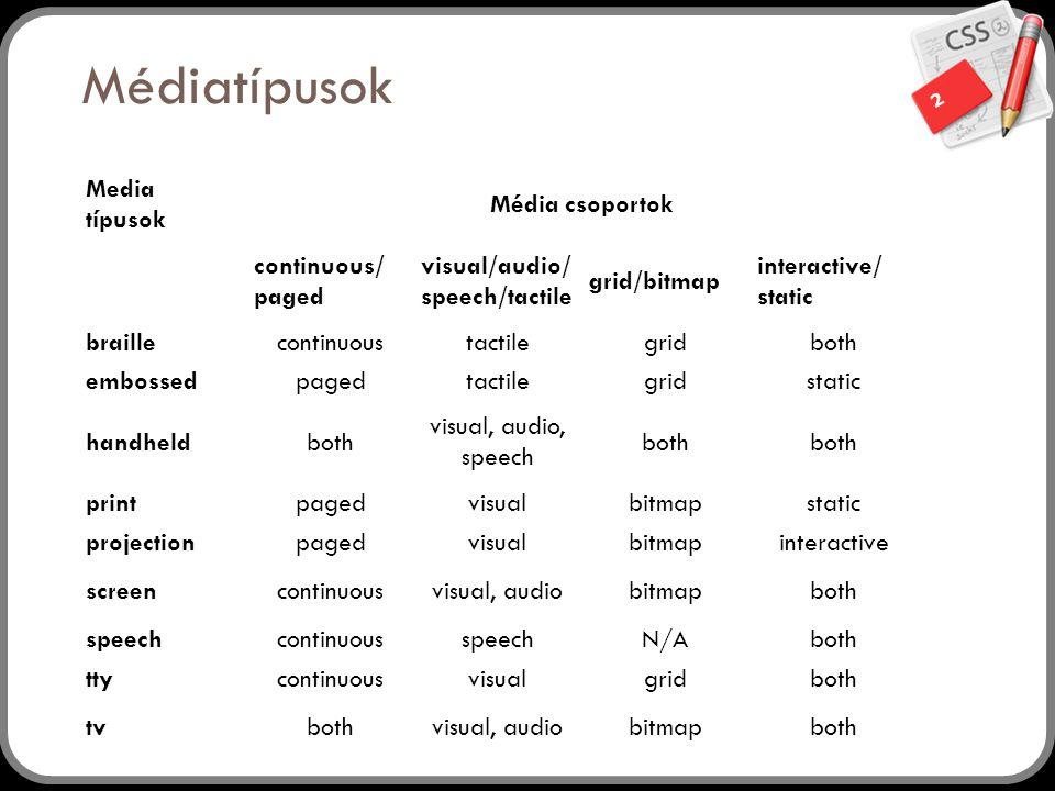 Médiatípusok Media típusok Média csoportok continuous/ paged