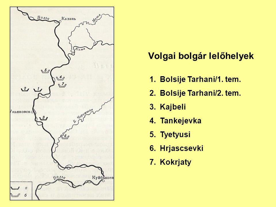 Volgai bolgár lelőhelyek