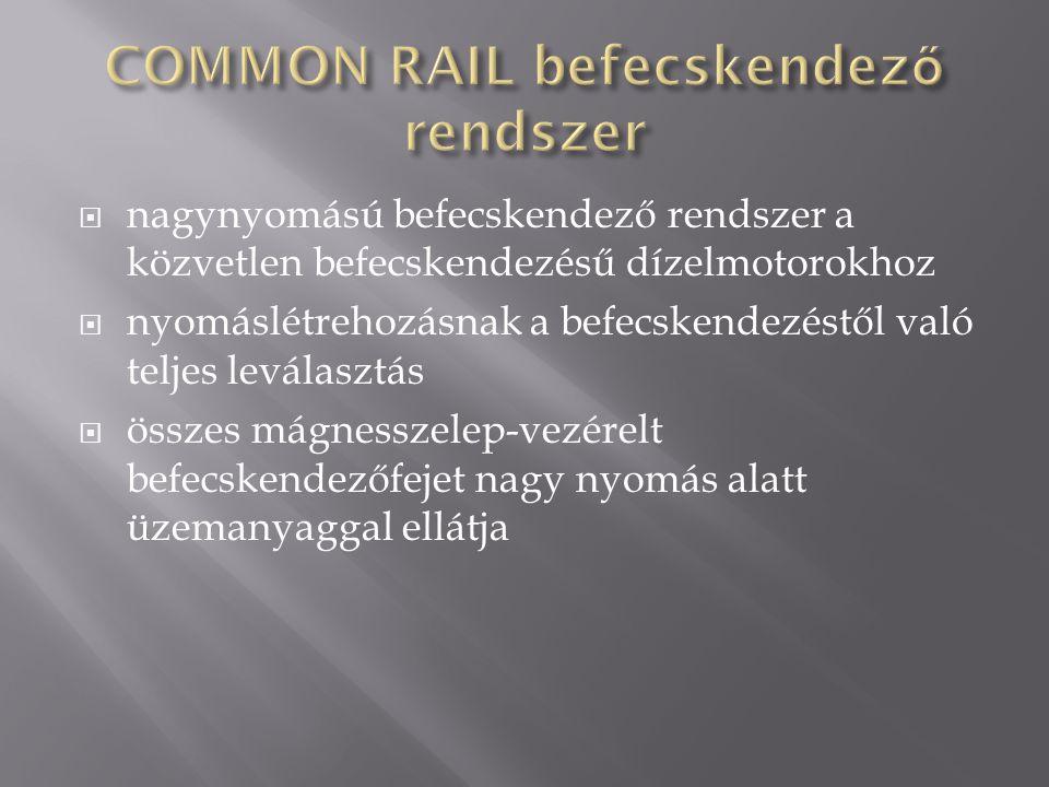 COMMON RAIL befecskendező rendszer