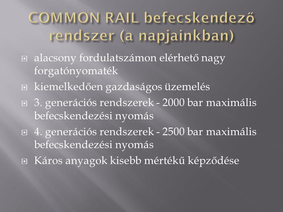 COMMON RAIL befecskendező rendszer (a napjainkban)