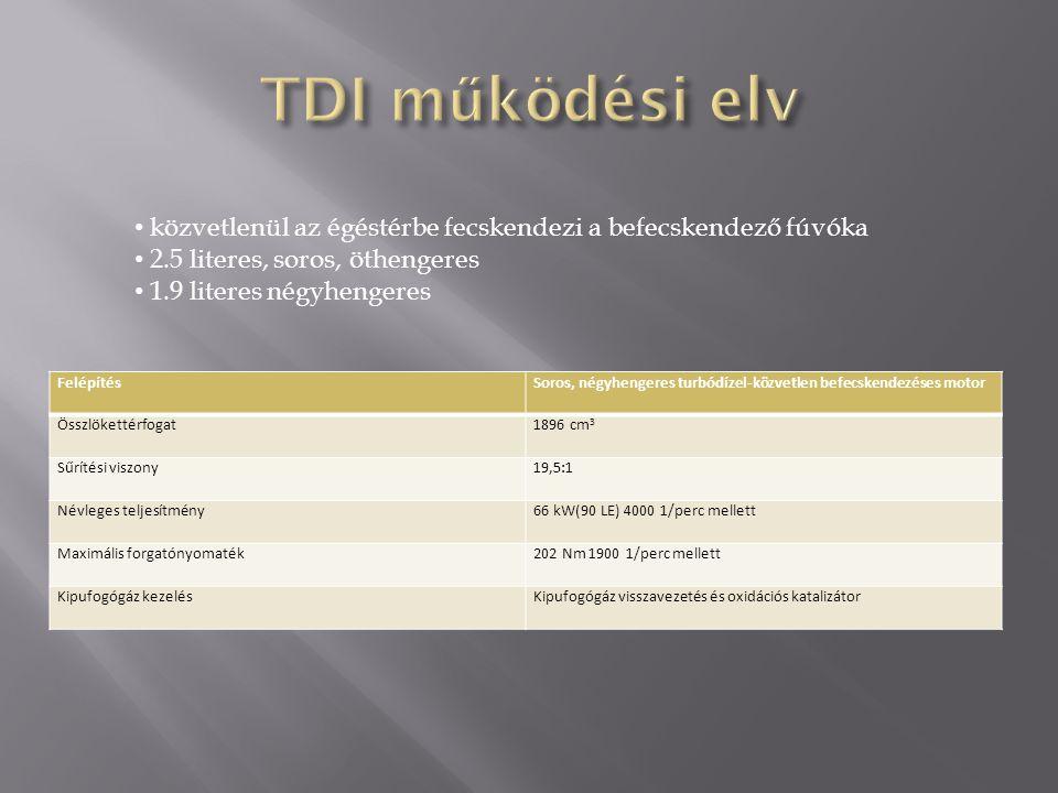 TDI működési elv közvetlenül az égéstérbe fecskendezi a befecskendező fúvóka. 2.5 literes, soros, öthengeres.