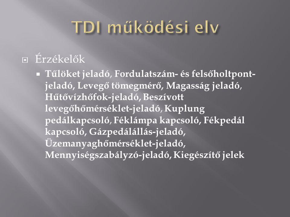 TDI működési elv Érzékelők