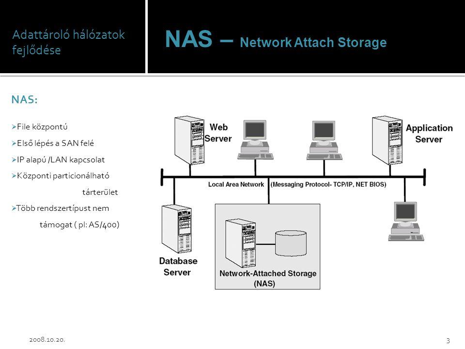 Adattároló hálózatok fejlődése