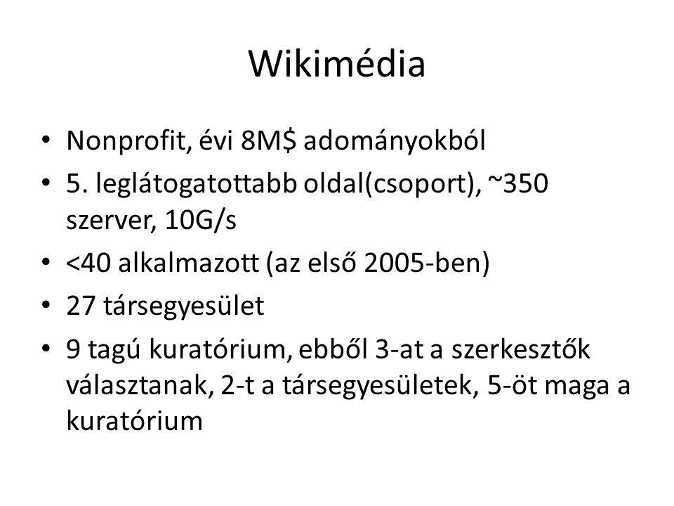 Wikimédia Nonprofit, évi 8M$ adományokból