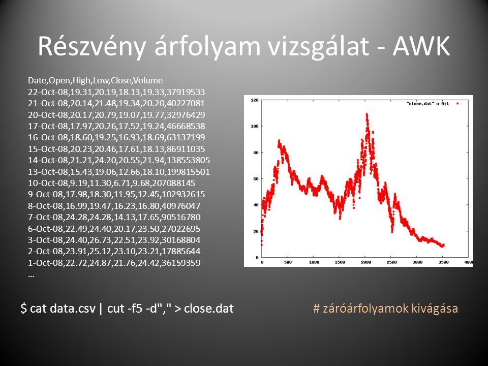 Részvény árfolyam vizsgálat - AWK
