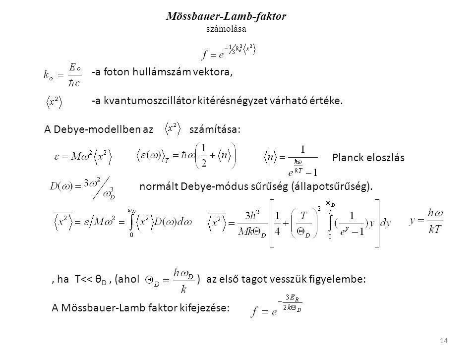 Mössbauer-Lamb-faktor