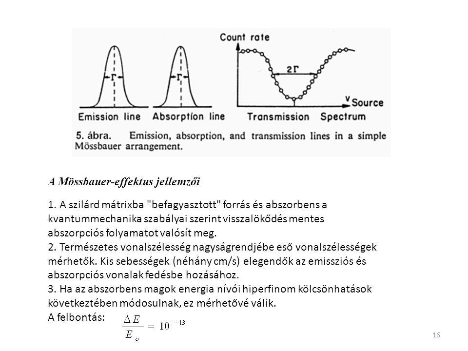 A Mössbauer-effektus jellemzői