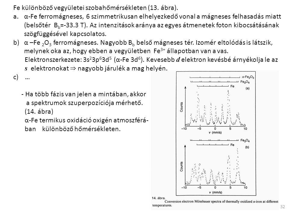 Fe különböző vegyületei szobahőmérsékleten (13. ábra).