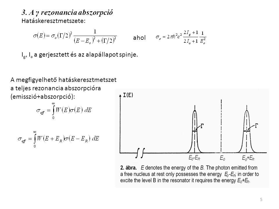 3. A γ rezonancia abszorpció