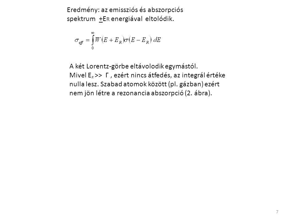 Eredmény: az emissziós és abszorpciós spektrum +ER energiával eltolódik.