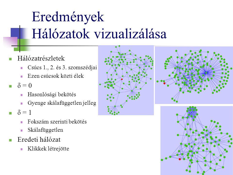 Eredmények Hálózatok vizualizálása
