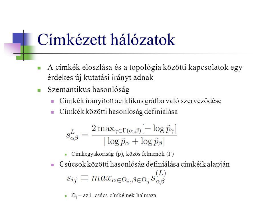 * 07/16/96. Címkézett hálózatok. A címkék eloszlása és a topológia közötti kapcsolatok egy érdekes új kutatási irányt adnak.