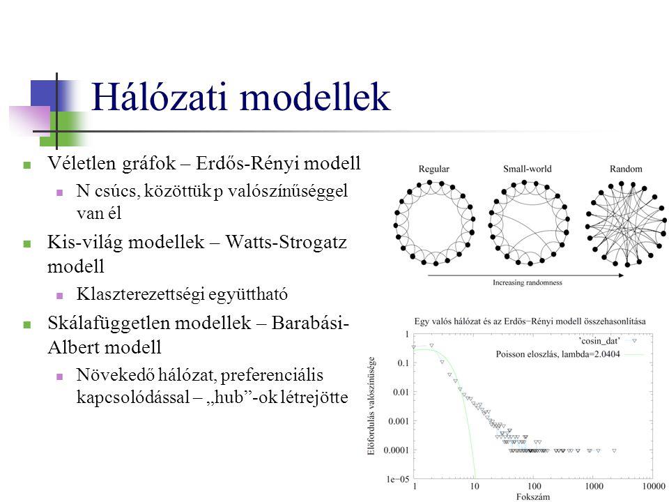 Hálózati modellek Véletlen gráfok – Erdős-Rényi modell