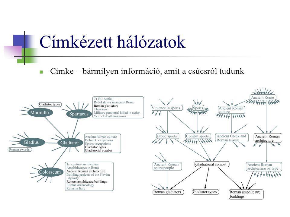 * 07/16/96 Címkézett hálózatok Címke – bármilyen információ, amit a csúcsról tudunk *