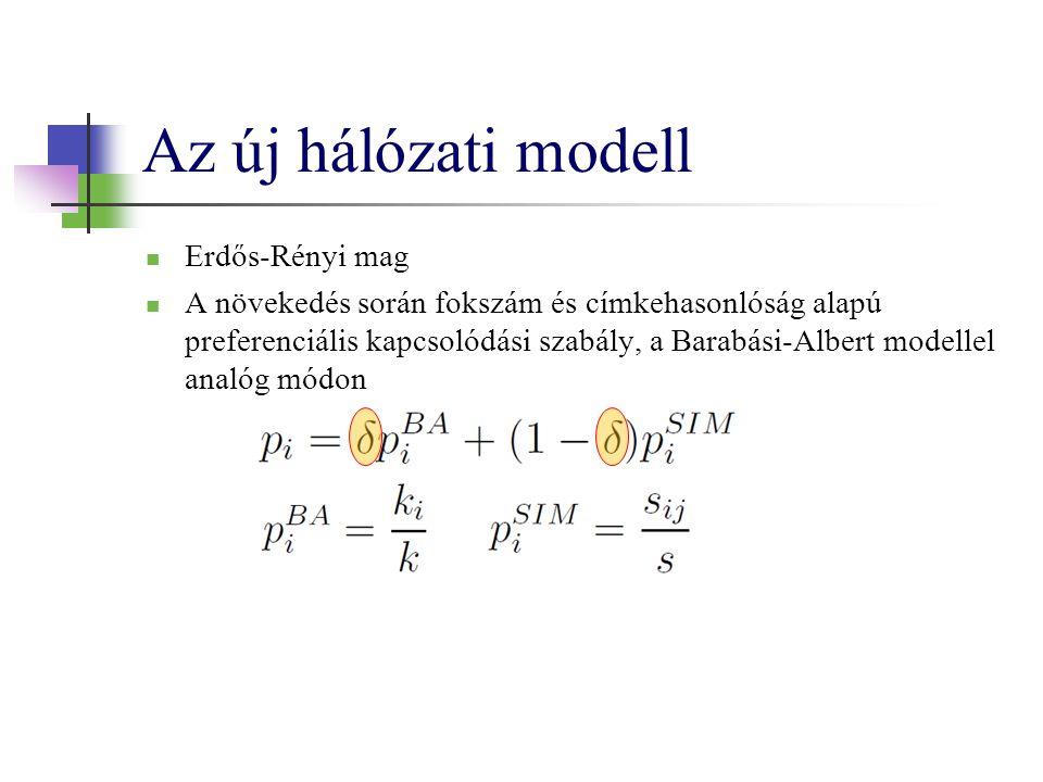 Az új hálózati modell Erdős-Rényi mag
