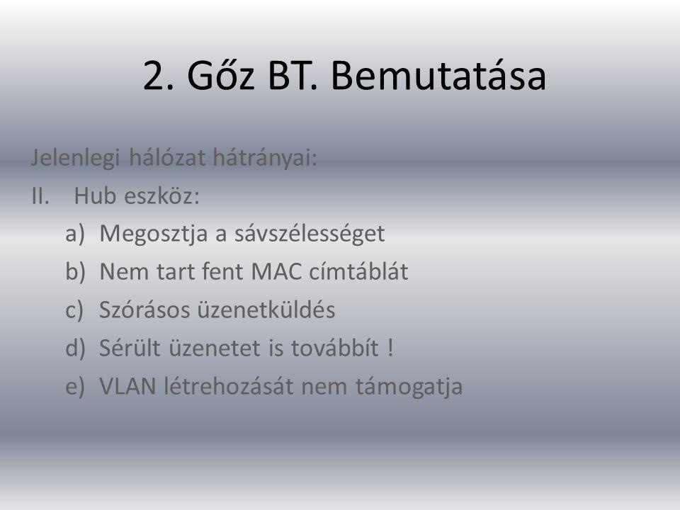 2. Gőz BT. Bemutatása Jelenlegi hálózat hátrányai: Hub eszköz: