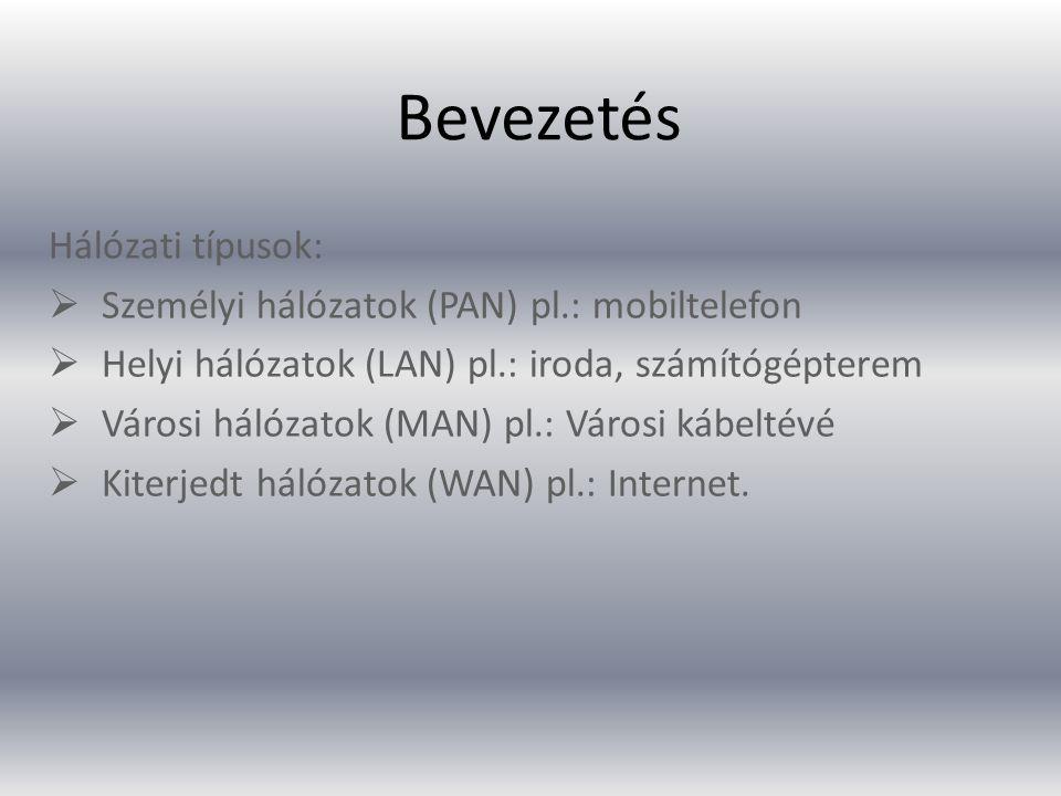 Bevezetés Hálózati típusok: Személyi hálózatok (PAN) pl.: mobiltelefon