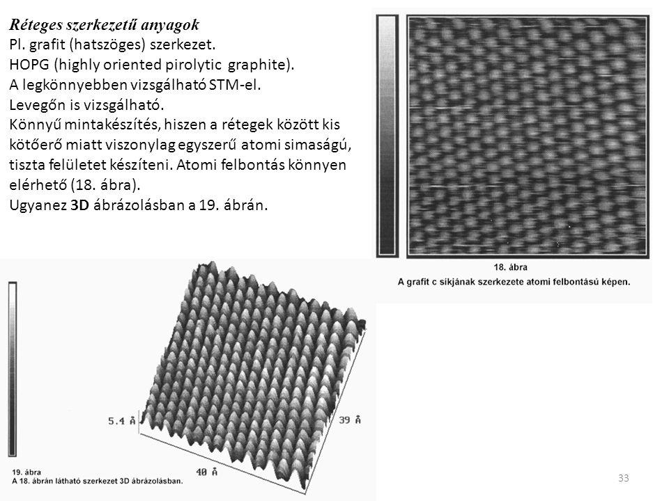 Réteges szerkezetű anyagok