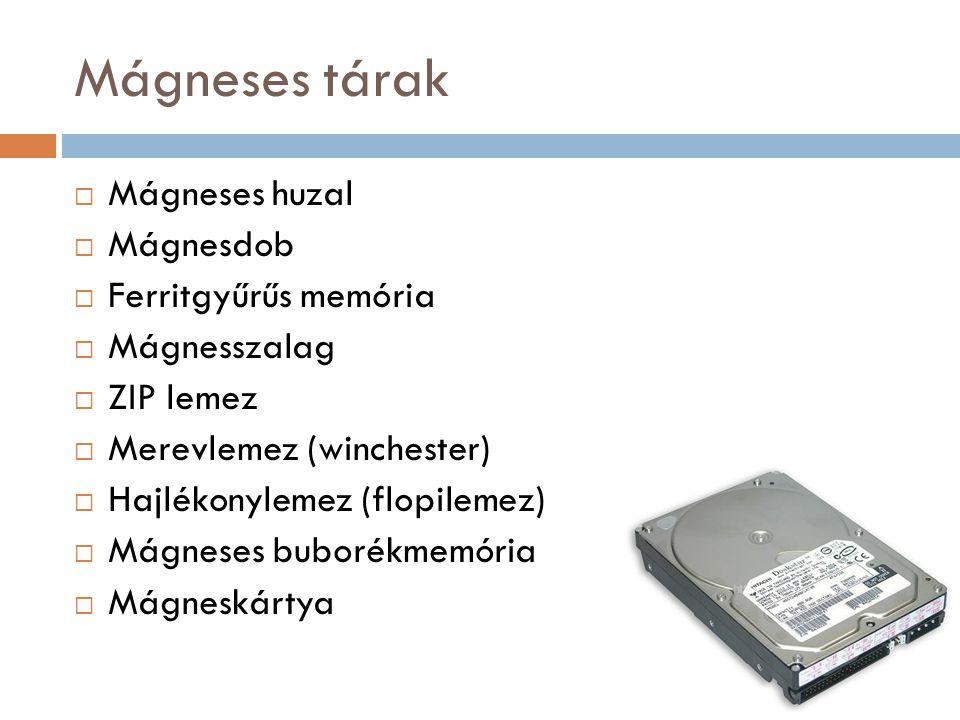Mágneses tárak Mágneses huzal Mágnesdob Ferritgyűrűs memória