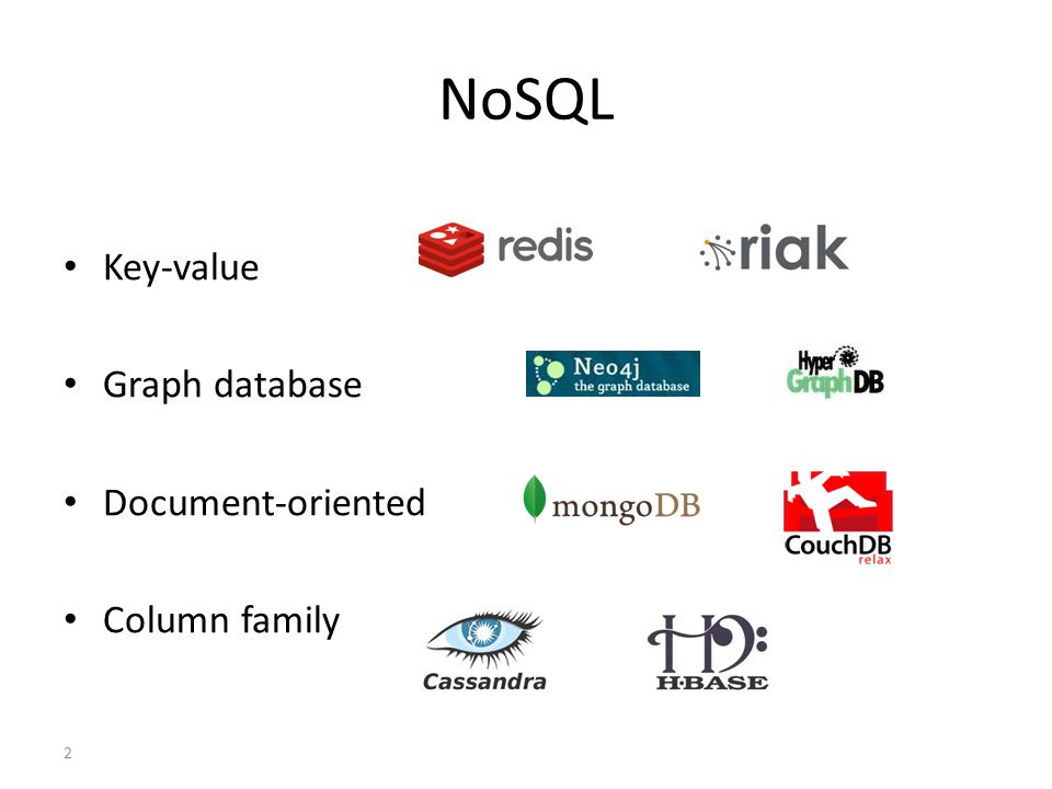 NoSQL Key-value Graph database Document-oriented Column family