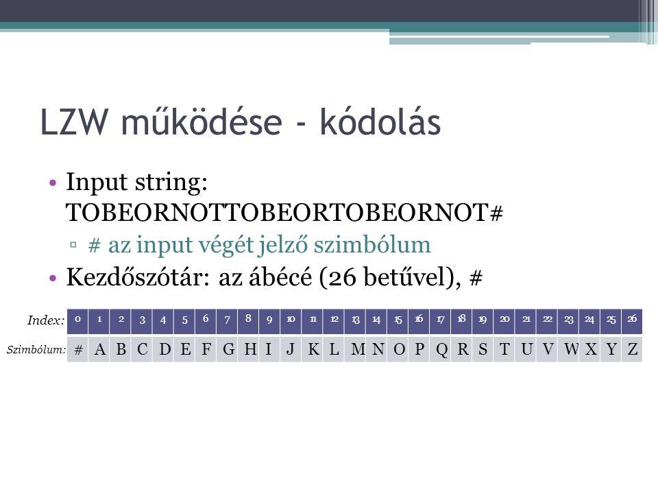 LZW működése - kódolás Input string: TOBEORNOTTOBEORTOBEORNOT#