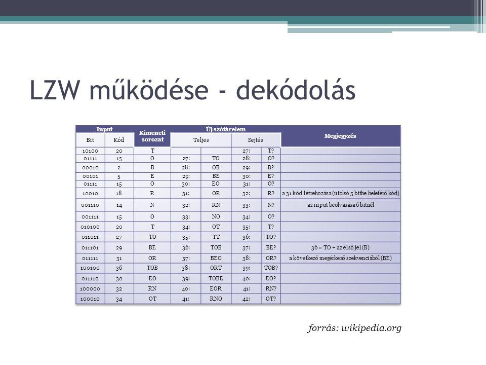 LZW működése - dekódolás
