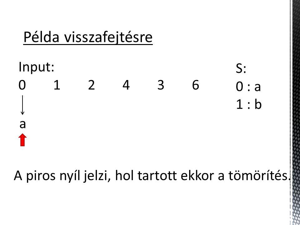 Példa visszafejtésre Input: 0 1 2 4 3 6 S: 0 : a 1 : b a