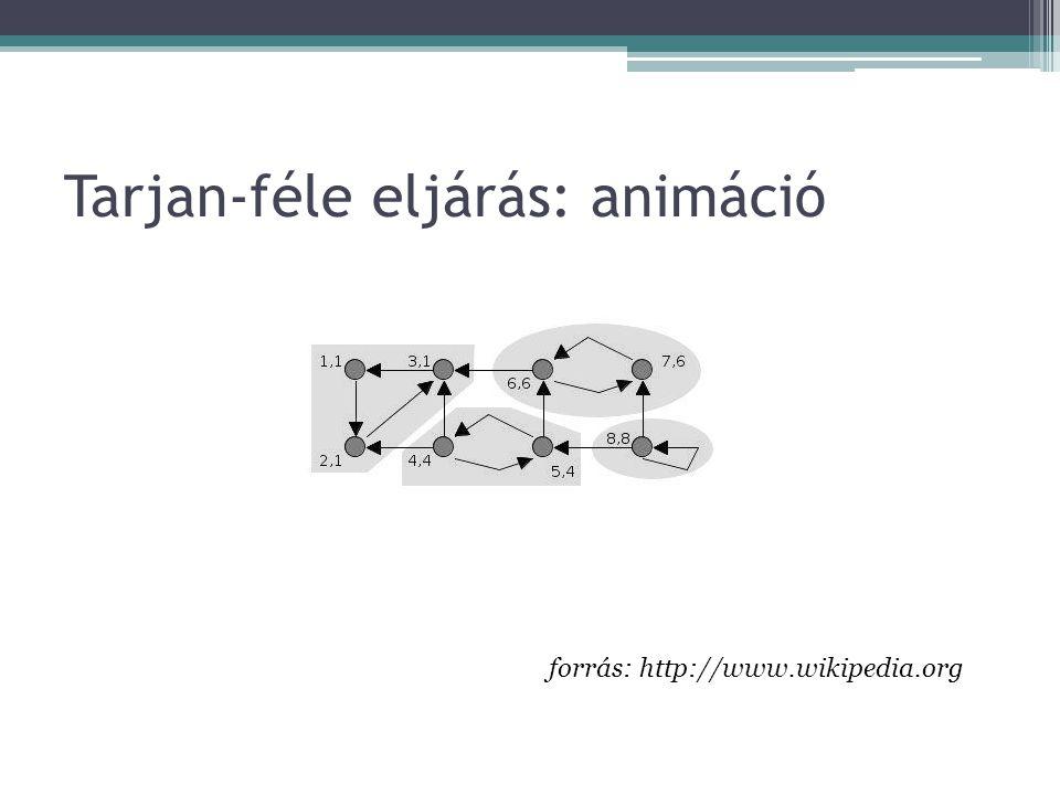 Tarjan-féle eljárás: animáció