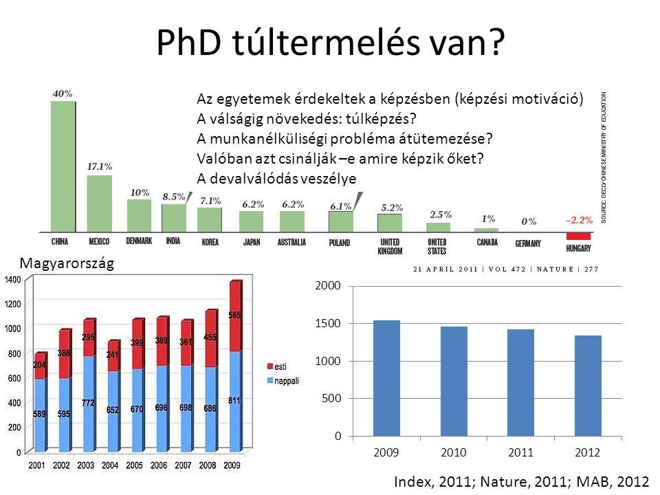 PhD túltermelés van Az egyetemek érdekeltek a képzésben (képzési motiváció) A válságig növekedés: túlképzés