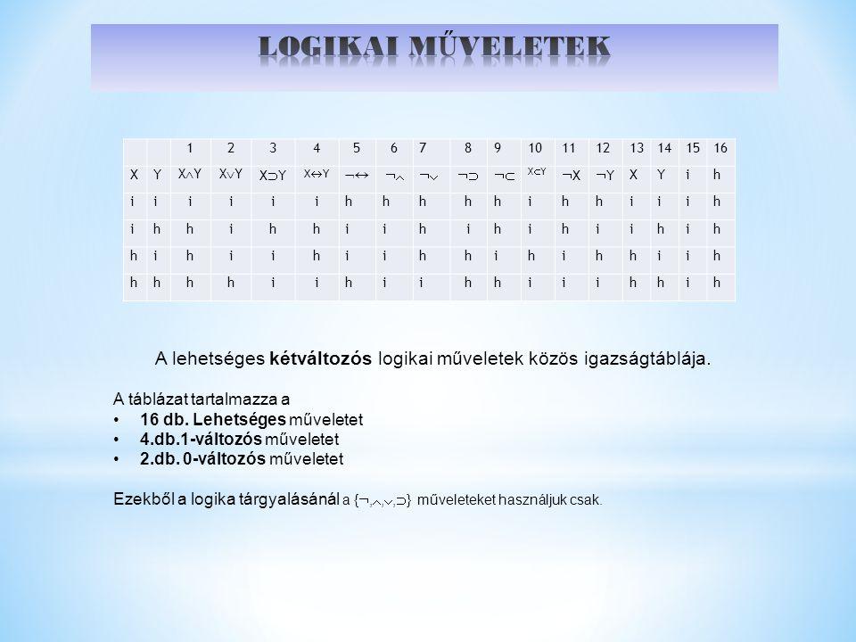 LOGIKAI MŰVELETEK A táblázat tartalmazza a 16 db. Lehetséges műveletet
