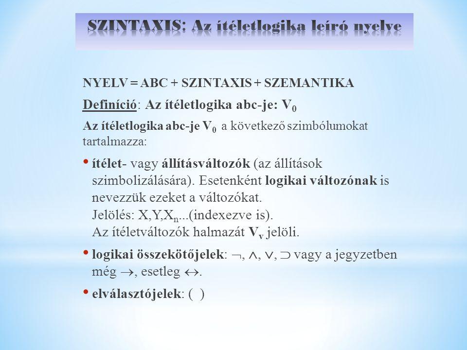 SZINTAXIS: Az ítéletlogika leíró nyelve