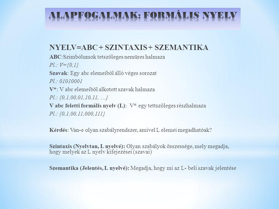 ALAPFOGALMAK: FORMÁLIS NYELV