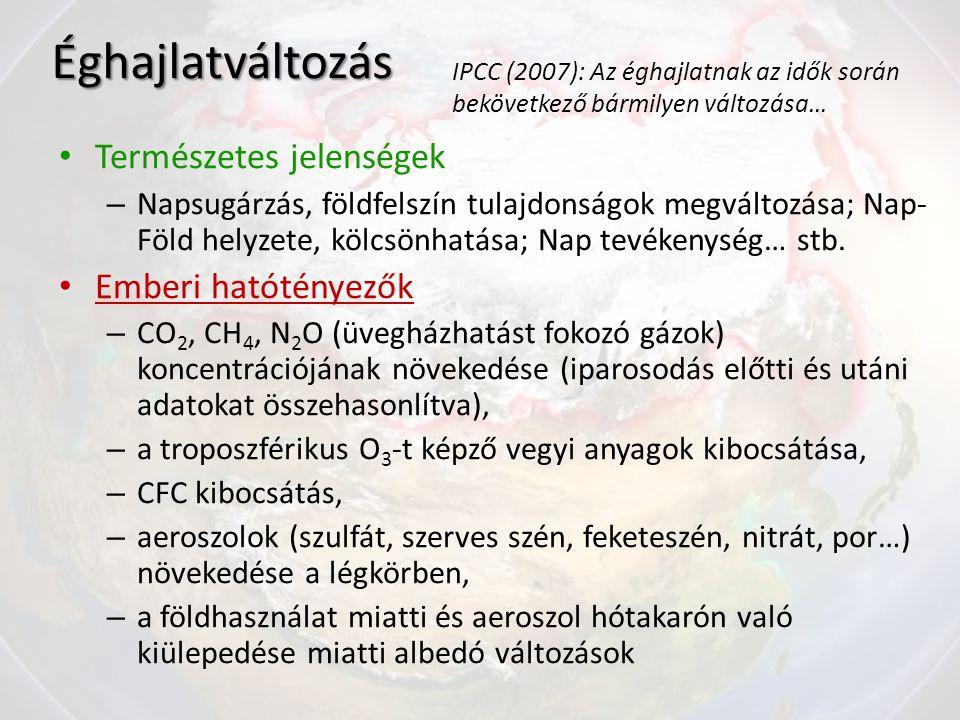 Éghajlatváltozás Természetes jelenségek Emberi hatótényezők