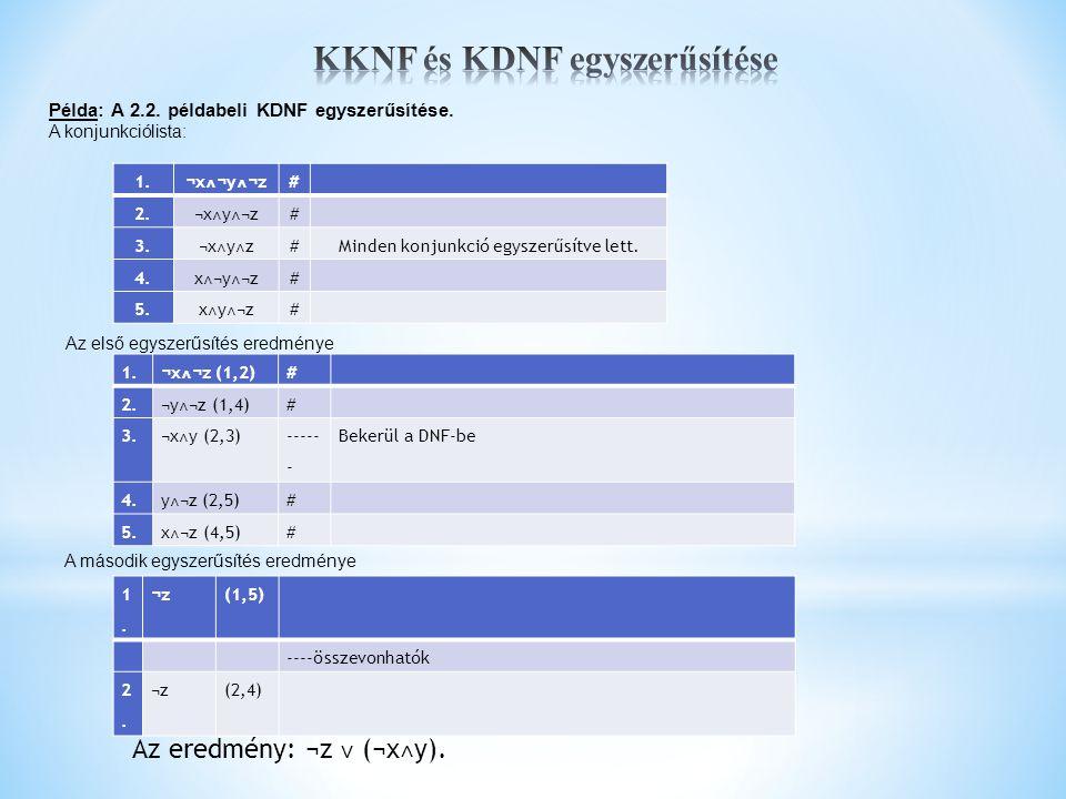 KKNF és KDNF egyszerűsítése