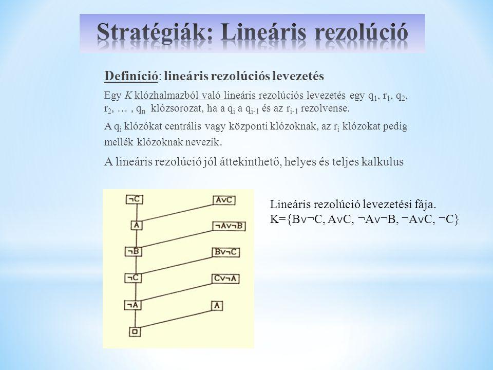 Stratégiák: Lineáris rezolúció