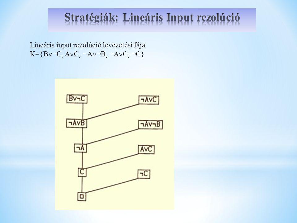 Stratégiák: Lineáris Input rezolúció