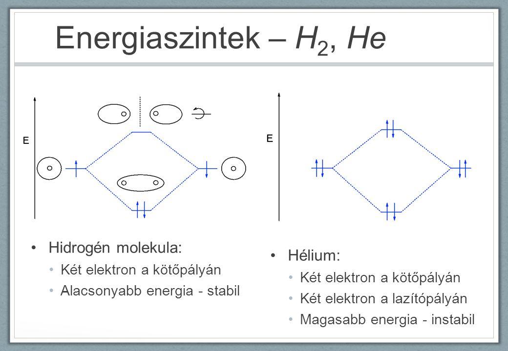 Energiaszintek – H2, He Hidrogén molekula: Hélium: