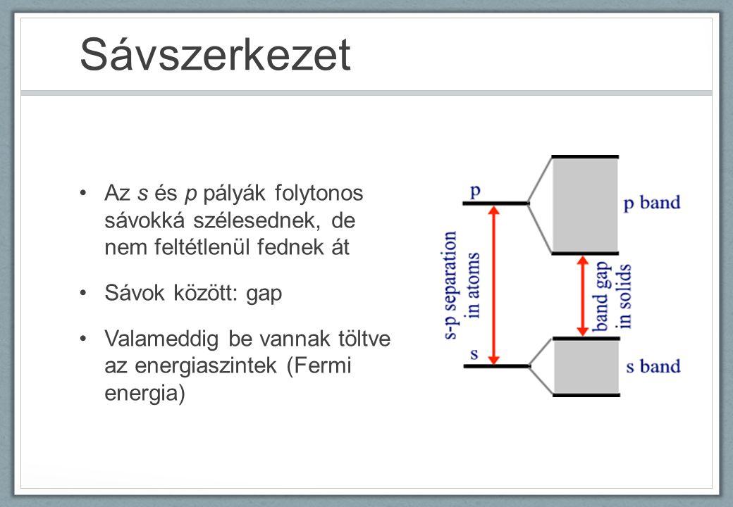 Sávszerkezet Az s és p pályák folytonos sávokká szélesednek, de nem feltétlenül fednek át. Sávok között: gap.