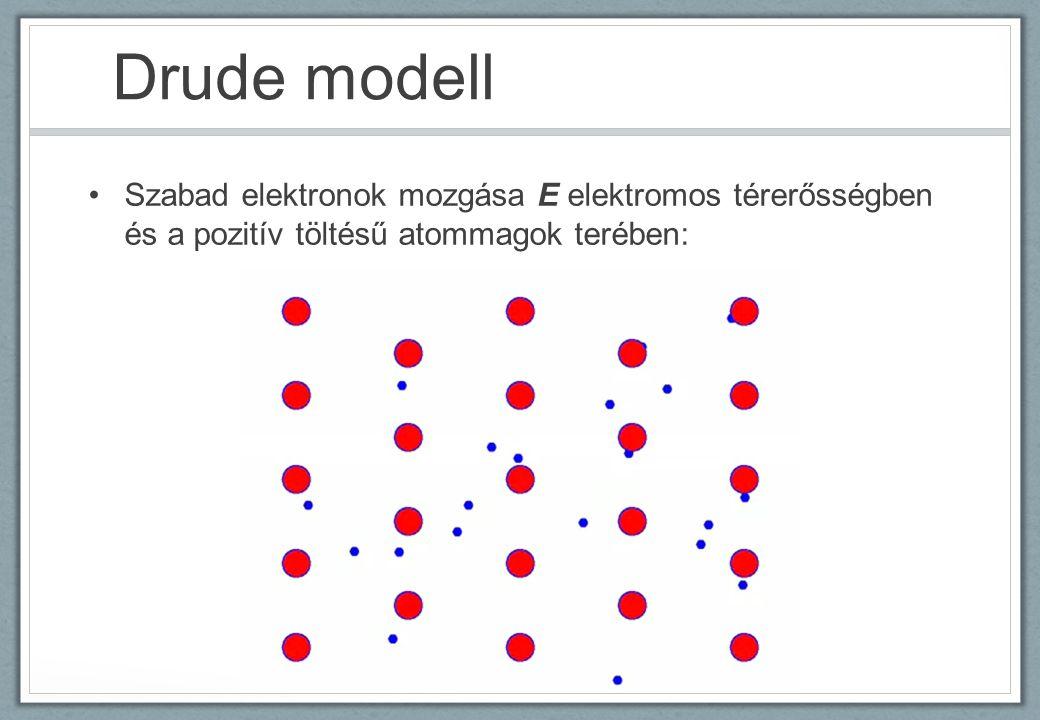Drude modell Szabad elektronok mozgása E elektromos térerősségben és a pozitív töltésű atommagok terében: