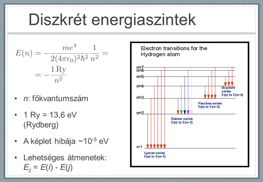 Diszkrét energiaszintek