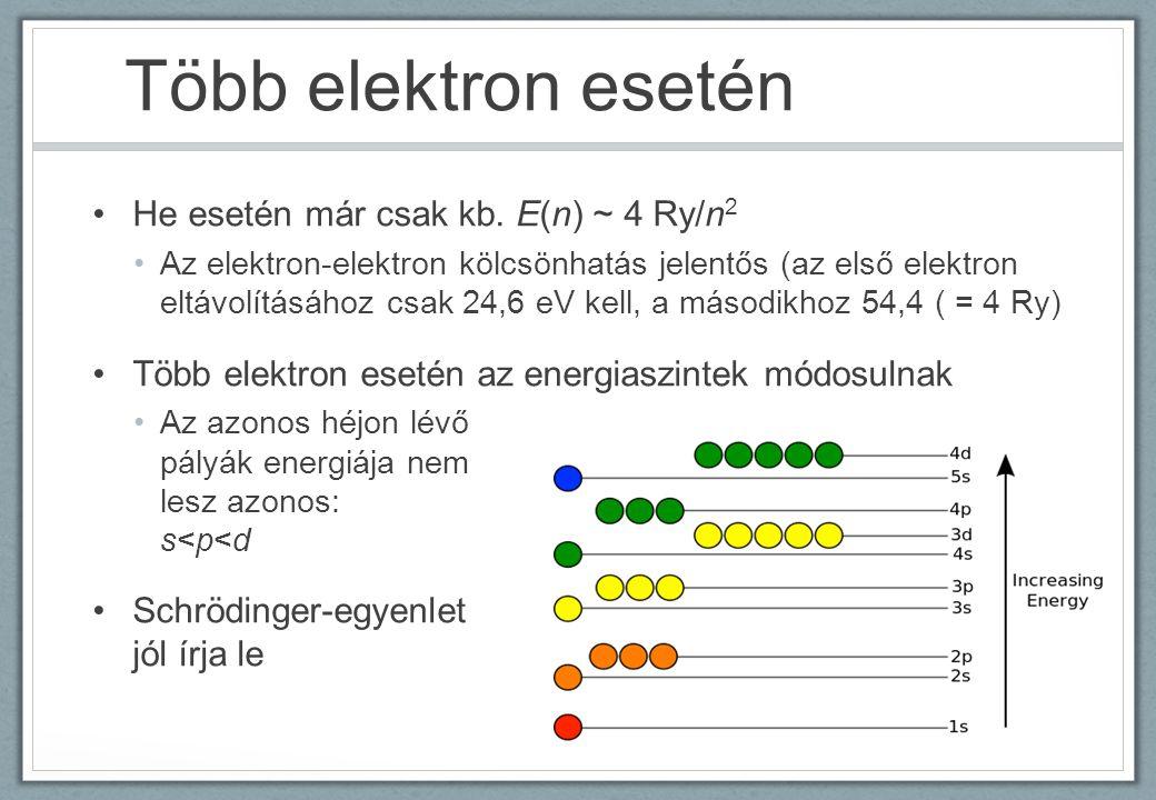 Több elektron esetén He esetén már csak kb. E(n) ~ 4 Ry/n2