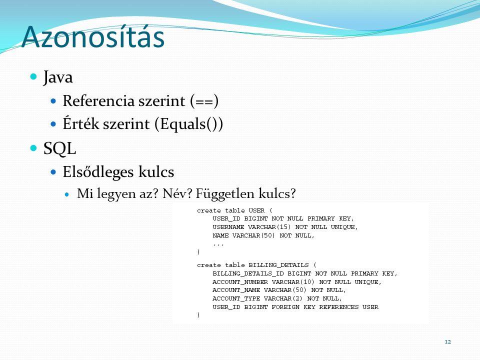 Azonosítás Java SQL Referencia szerint (==) Érték szerint (Equals())