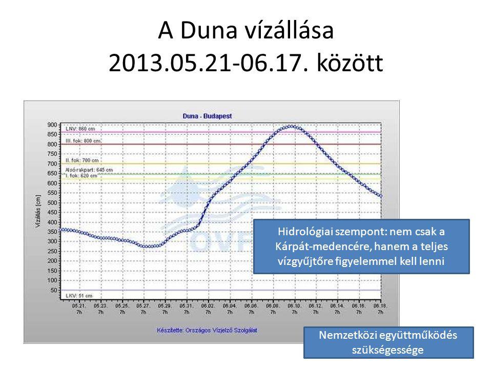 A Duna vízállása 2013.05.21-06.17. között