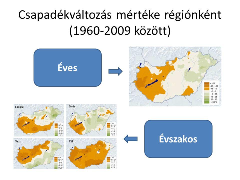 Csapadékváltozás mértéke régiónként (1960-2009 között)