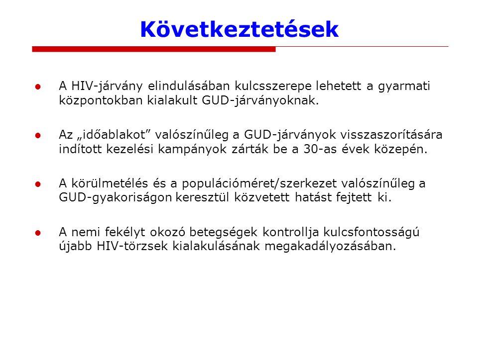 Következtetések A HIV-járvány elindulásában kulcsszerepe lehetett a gyarmati központokban kialakult GUD-járványoknak.