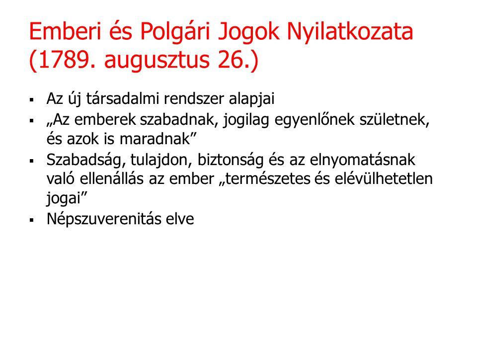Emberi és Polgári Jogok Nyilatkozata (1789. augusztus 26.)