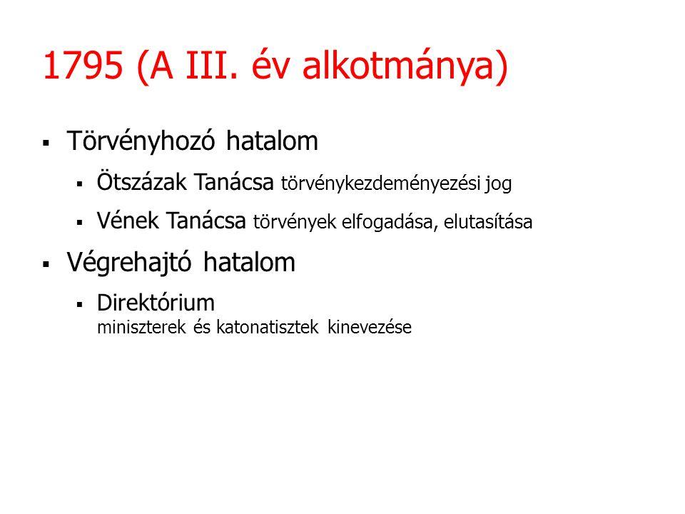 1795 (A III. év alkotmánya) Törvényhozó hatalom Végrehajtó hatalom