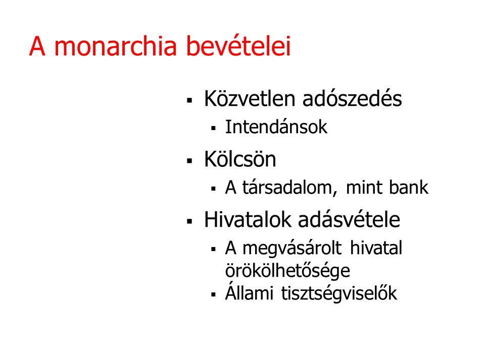 A monarchia bevételei Közvetlen adószedés Kölcsön Hivatalok adásvétele