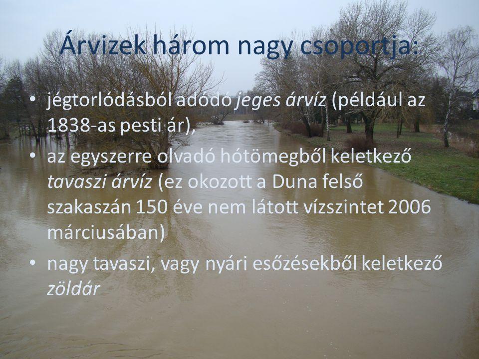 Árvizek három nagy csoportja: