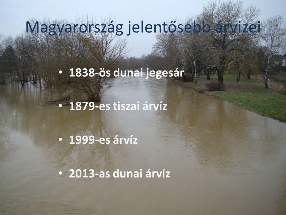 Magyarország jelentősebb árvizei